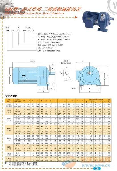 上海万鑫卧式齿轮减速马达厂家直销