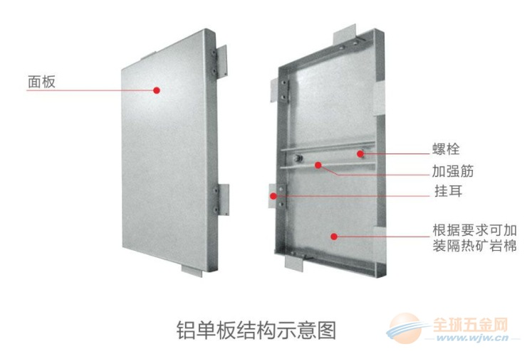氟碳外墙幕墙铝单板