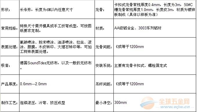 邵阳市地铁铝方通价格