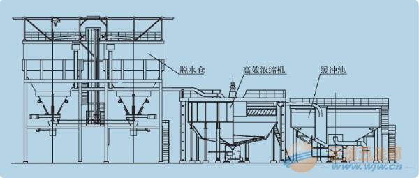 金华钢结构室内防腐
