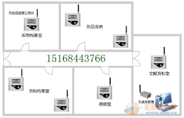 无线温湿度采集系统,无线温湿度采集系统价格