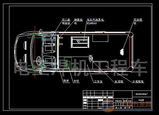 电王系列,发电电焊机型号