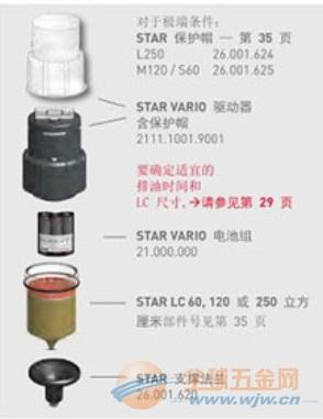 star单点驱动注油器,PERMA-SF01SF05SF04