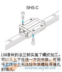 THK导轨SSR25XV,SSR25XVM