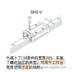 重载荷滚动导轨SVS30R,SVS30LR