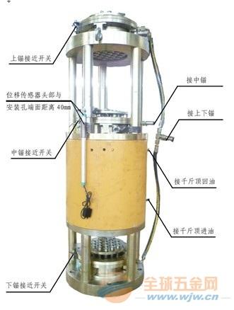 液压提升设备