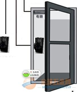 深圳静脉门禁