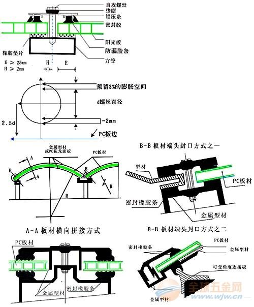 阳光板安装图-阳光板安装方法详细说明