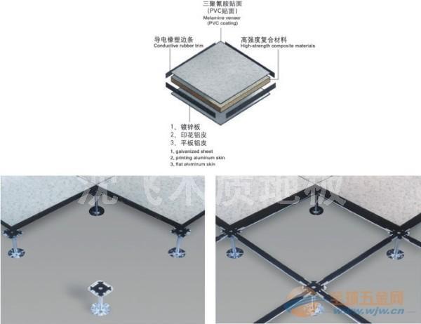 厂家直销、安徽沈飞防静电地板,安徽沈飞地板,阜阳沈飞地板,质量可靠
