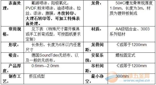 武川县型材铝方管哪里的好?