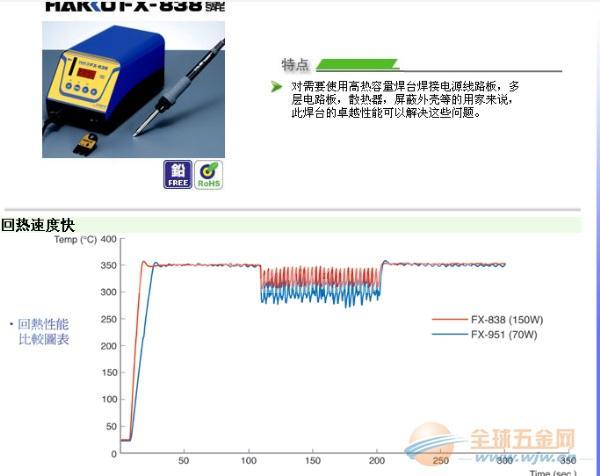 日本白光电焊台中国区域总代理