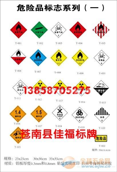 包装运输警示标志_危险化学品标识