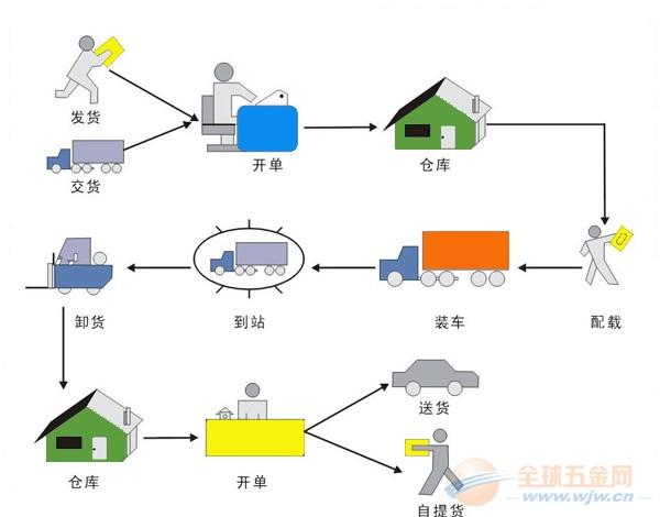 日本NSK冷冻机专用轴承