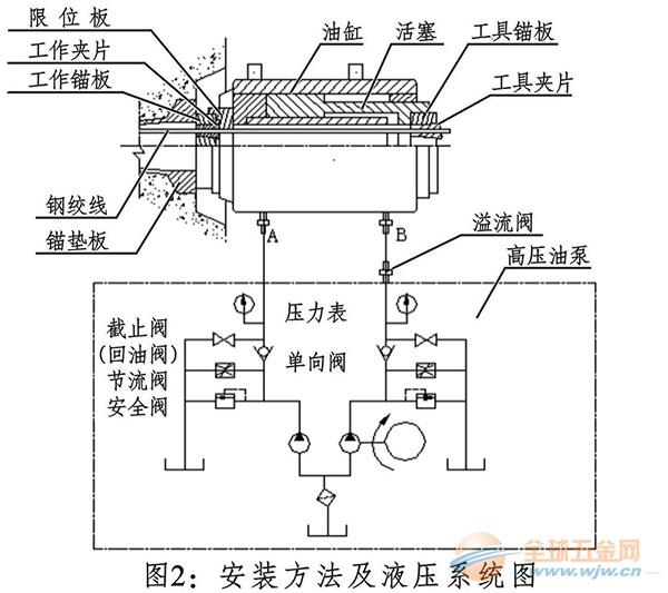 柳州穿心式千斤顶厂家 穿心式千斤顶安装 液压穿心千斤顶图片