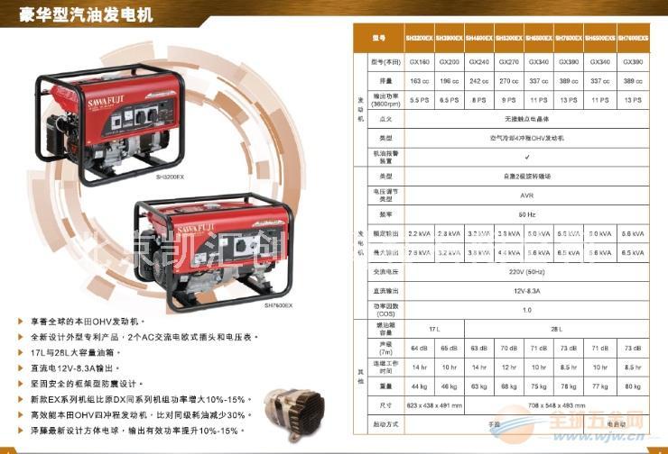 进口本田豪华型汽油发电机SH7600EXS规格设计参数报价
