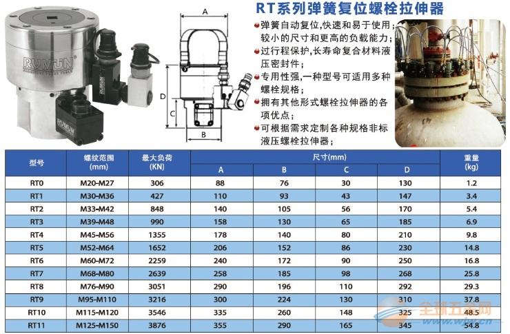 公司的液压扳手,液压拉伸器,电动液压泵等产品广泛应用于电力,石化,化图片