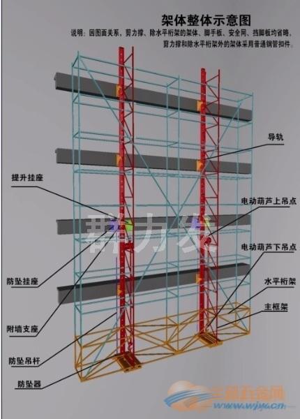 供应新型建筑爬架|电动建筑爬架