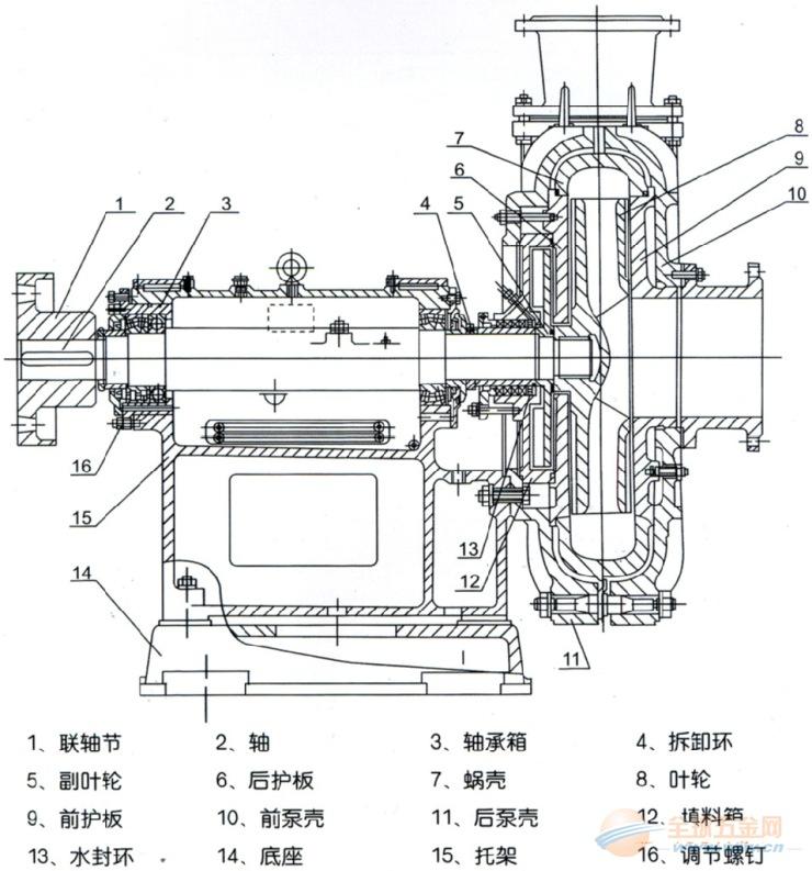 200ZJ-I-A58