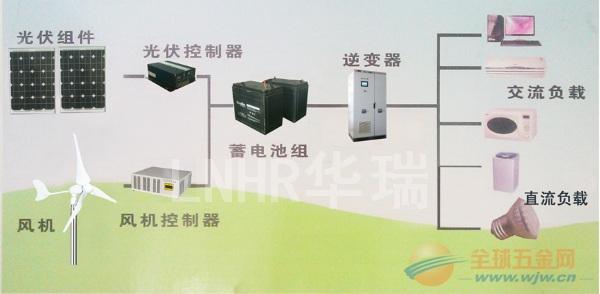 太阳能发电系统维修维护|辽宁沈阳太阳能发电系统维修维护