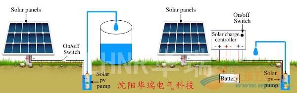辽宁沈阳太阳能光伏水泵工厂批发