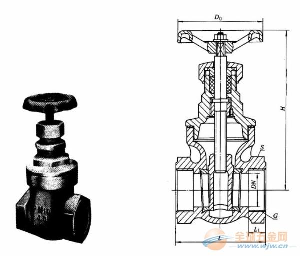 Z15T-10,Z15W-10铸铁丝口闸阀,内螺纹暗杆闸阀